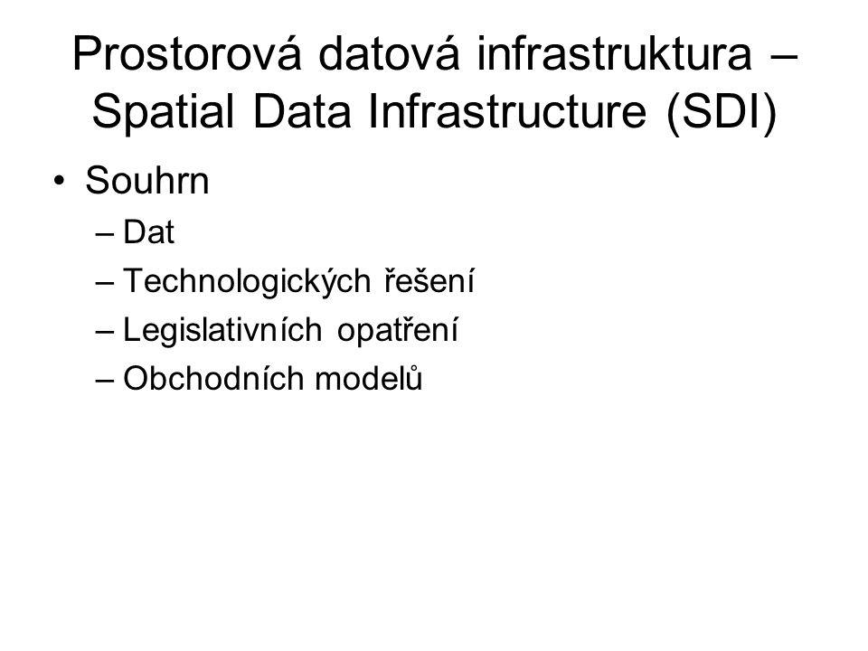 Prostorová datová infrastruktura – Spatial Data Infrastructure (SDI) Souhrn –Dat –Technologických řešení –Legislativních opatření –Obchodních modelů