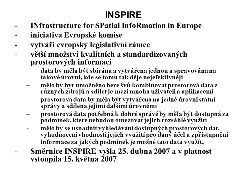 INSPIRE -INfrastructure for SPatial InfoRmation in Europe -iniciativa Evropské komise -vytváří evropský legislativní rámec -větší množství kvalitních a standardizovaných prostorových informací –data by měla být sbírána a vytvářena jednou a spravována na takové úrovni, kde se tomu tak děje nejefektivněji –mělo by být umožněno beze švů kombinovat prostorová data z různých zdrojů a sdílet je mezi mnoha uživateli a aplikacemi –prostorová data by měla být vytvářena na jedné úrovni státní správy a sdílena jejími dalšími úrovněmi –prostorová data potřebná k dobré správě by měla být dostupná za podmínek, které nebudou omezovat jejich rozsáhlé využití -mělo by se usnadnit vyhledávání dostupných prostorových dat, vyhodnocení vhodnosti jejich využití pro daný účel a zpřístupnění informace za jakých podmínek je možné tato data využít.