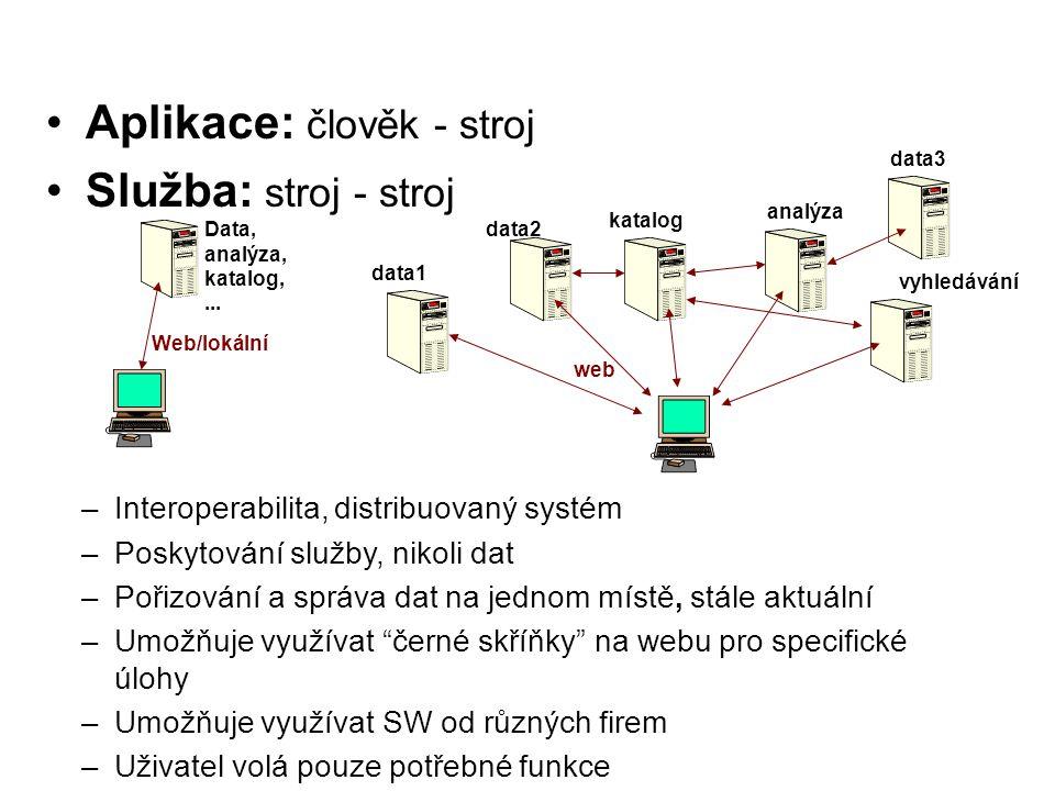 Aplikace: člověk - stroj Služba: stroj - stroj –Interoperabilita, distribuovaný systém –Poskytování služby, nikoli dat –Pořizování a správa dat na jednom místě, stále aktuální –Umožňuje využívat černé skříňky na webu pro specifické úlohy –Umožňuje využívat SW od různých firem –Uživatel volá pouze potřebné funkce data1 vyhledávání analýza katalog data2 web data3 Data, analýza, katalog,...