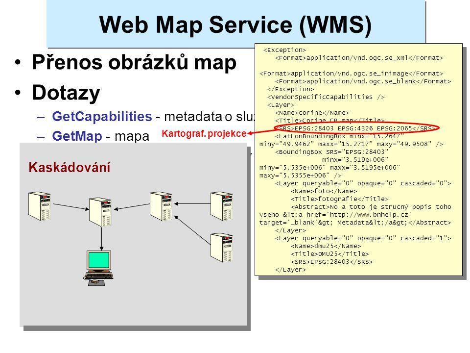 Standardy Data –ISO 19115-2 –Dublin Core Služby –ISO 19119 + profil pro CSW Výměnný formát - XML –(ISO 19139 / 19119) Výměna metadat –Výměna souborů –Webové služby: OGC CS-W profil ISO 19115/19119/(19139)
