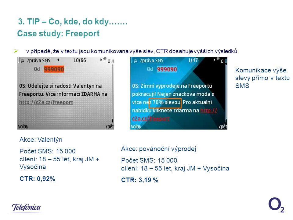  v případě, že v textu jsou komunikovaná výše slev, CTR dosahuje vyšších výsledků Akce: Valentýn Počet SMS: 15 000 cílení: 18 – 55 let, kraj JM + Vysočina CTR: 0,92% Akce: povánoční výprodej Počet SMS: 15 000 cílení: 18 – 55 let, kraj JM + Vysočina CTR: 3,19 % Komunikace výše slevy přímo v textu SMS Case study: Freeport 3.