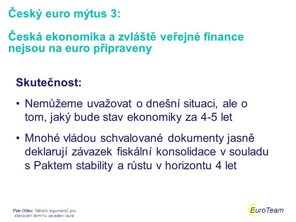 Petr Očko: Několik argumentů pro stanovení termínu zavedení eura € EuroTeam Revize eurostrategie – verze září 2007:  Revize je variací na původní strategii z roku 2003.
