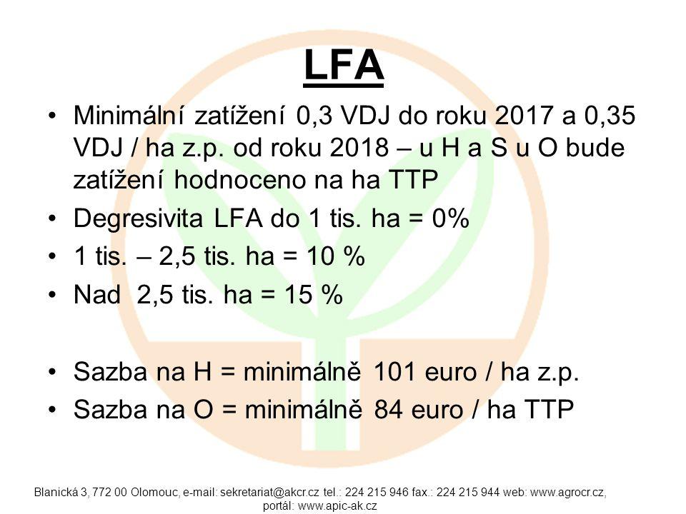 AEO Nebudou meziplodiny IP – ovoce, zelenina, víno Dotace na TTP + dotace na zatravnění 94 euro / ha TTP – běžná údržba 136 až 189 euro / ha TTP – speciální Minimální zatížení 0,3 ( do 2017 ) – 0,35 VDJ / ha TTP Maximální zatížení = 1,5 VDJ / ha z.p.