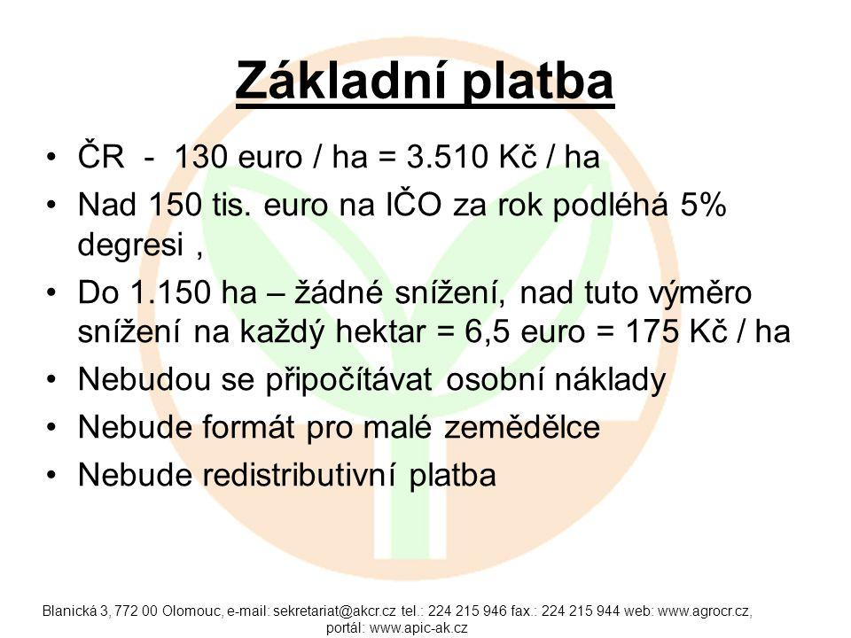 Ozelenění ČR = 75 euro / ha = 2.025 Kč/ ha Povinnost střídat minimálně 3 plodiny Na úrovni státu snížit maximálně o 5% výměru TTP v porovnání s rokem 2012 – bude kontrolováno za celou ČR 5% půdy do roku 2017 a následně 7 % mimo produkci Pozor je i sankce do základní sazby 25% Blanická 3, 772 00 Olomouc, e-mail: sekretariat@akcr.cz tel.: 224 215 946 fax.: 224 215 944 web: www.agrocr.cz, portál: www.apic-ak.cz