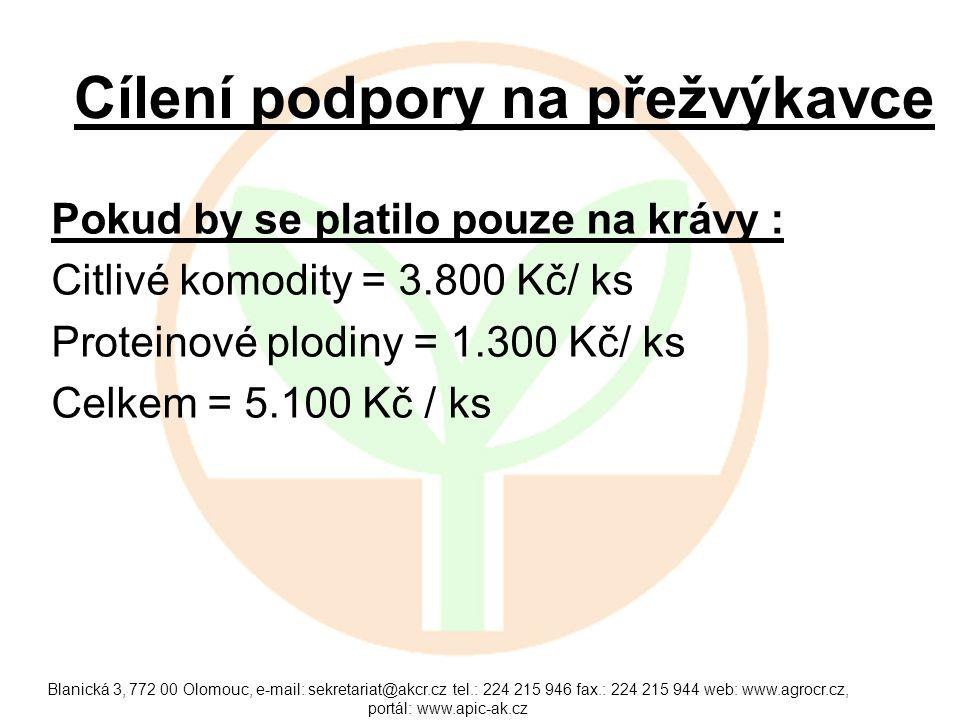 Porovnání plateb v novém období SAPS 2012 = 5.400 Kč / ha SAPS 2013, 2014 = cca 6 tis.