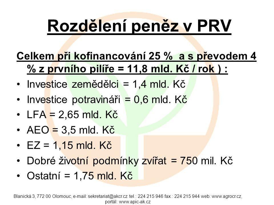 LFA V současné době je platba na ha TTP a v ČR je 50% výměry v LFA = 850 tis.