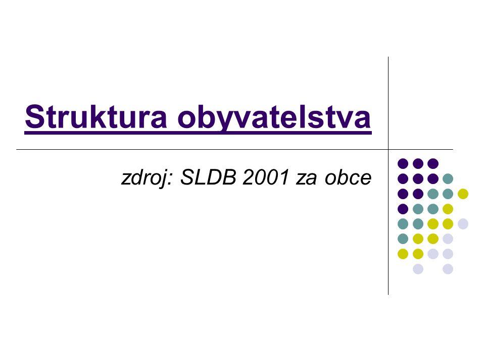 Struktura obyvatelstva zdroj: SLDB 2001 za obce