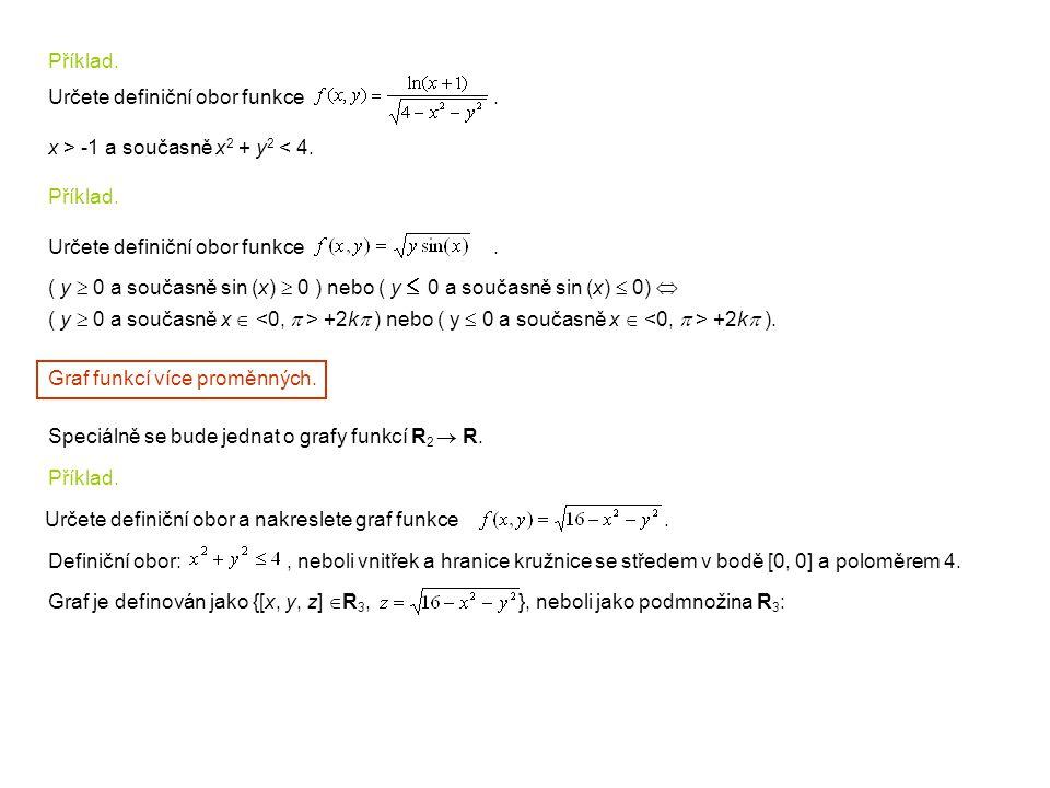 Příklad. Určete definiční obor funkce. x > -1 a současně x 2 + y 2 < 4. Příklad. Určete definiční obor funkce. ( y  0 a současně sin (x)  0 ) nebo (
