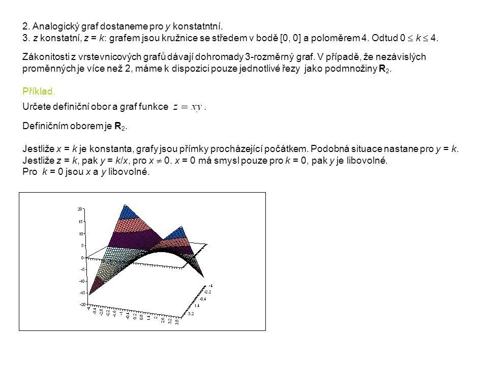 2. Analogický graf dostaneme pro y konstatntní. 3. z konstatní, z = k: grafem jsou kružnice se středem v bodě [0, 0] a poloměrem 4. Odtud 0  k  4. Z