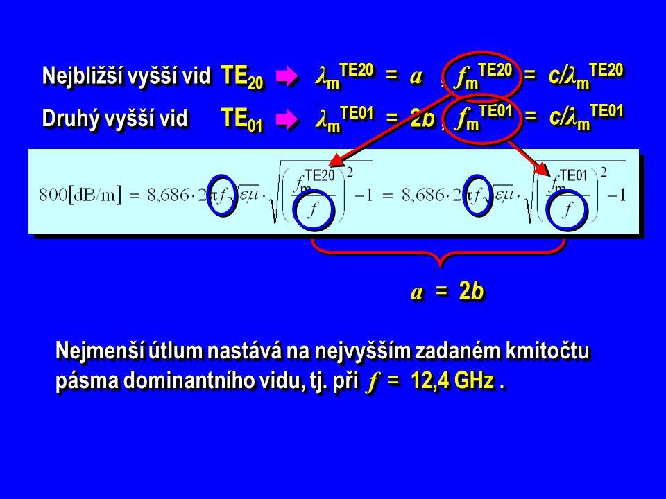 Nejbližší vyšší vid TE 20  λ m TE20 = a, Druhý vyšší vid TE 01  λ m TE01 = 2 b, f m TE20 = c/ λ m TE20 f m TE01 = c/ λ m TE01 a = 2 b Nejmenší útl