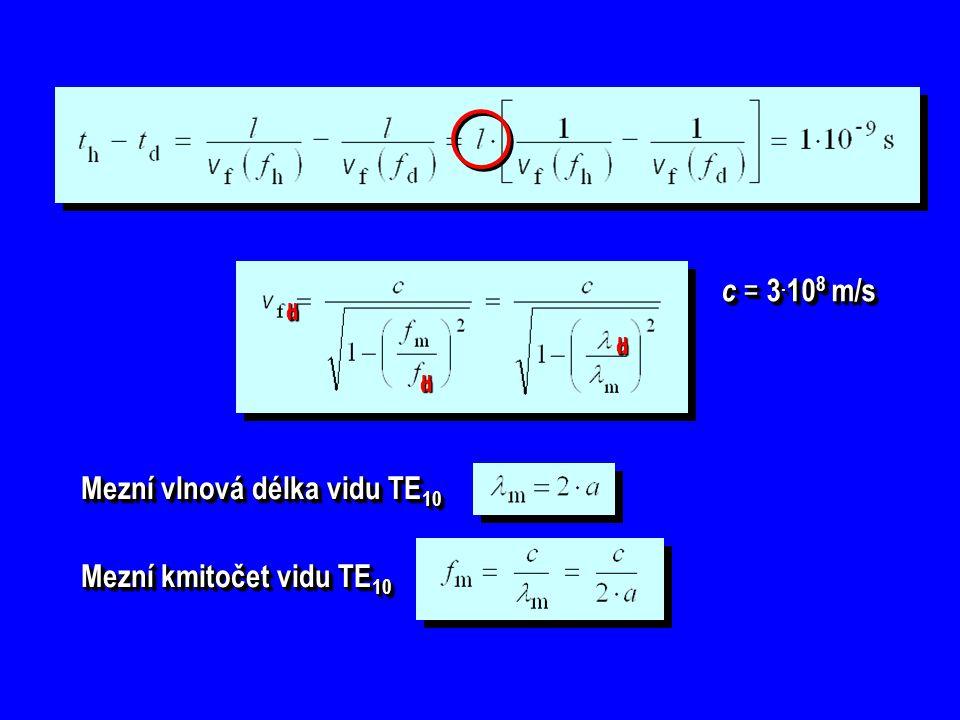 Mezní vlnová délka vidu TE 10 Mezní vlnová délka vidu TE 10 c = 3. 10 8 m/s c = 3. 10 8 3. 10 8 m/s Mezní kmitočet vidu TE 10 Mezní kmitočet vidu TE 1
