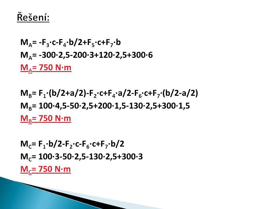 M A = -F 3 ∙c-F 4 ∙b/2+F 5 ∙c+F 7 ∙b M A = -300∙2,5-200∙3+120∙2,5+300∙6 M A = 750 N∙m M B = F 1 ∙(b/2+a/2)-F 2 ∙c+F 4 ∙a/2-F 6 ∙c+F 7 ∙(b/2-a/2) M B = 100∙4,5-50∙2,5+200∙1,5-130∙2,5+300∙1,5 M B = 750 N∙m M C = F 1 ∙b/2-F 2 ∙c-F 6 ∙c+F 7 ∙b/2 M C = 100∙3-50∙2,5-130∙2,5+300∙3 M C = 750 N∙m