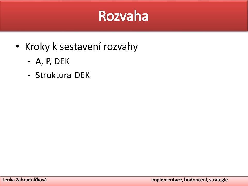 Kroky k sestavení rozvahy -A, P, DEK -Struktura DEK