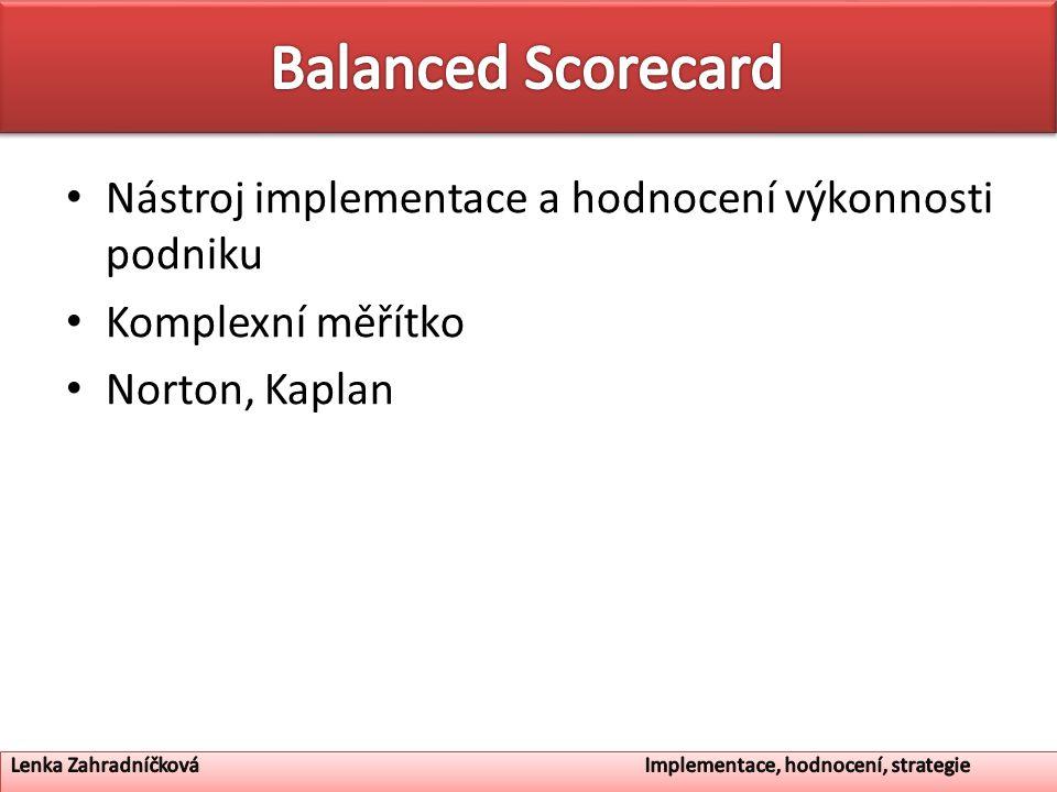 Nástroj implementace a hodnocení výkonnosti podniku Komplexní měřítko Norton, Kaplan
