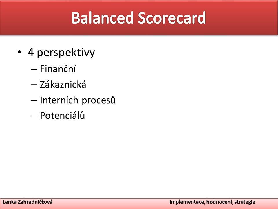 4 perspektivy – Finanční – Zákaznická – Interních procesů – Potenciálů