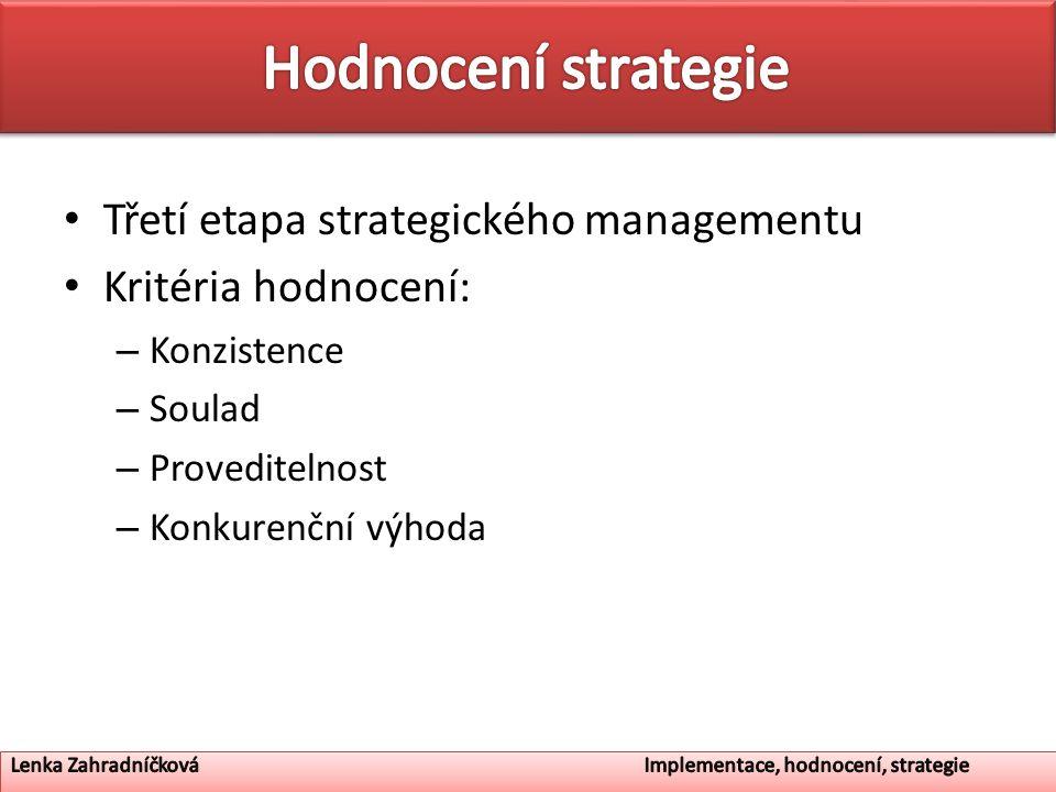 Třetí etapa strategického managementu Kritéria hodnocení: – Konzistence – Soulad – Proveditelnost – Konkurenční výhoda