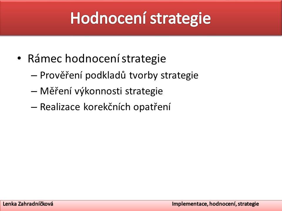 Rámec hodnocení strategie – Prověření podkladů tvorby strategie – Měření výkonnosti strategie – Realizace korekčních opatření