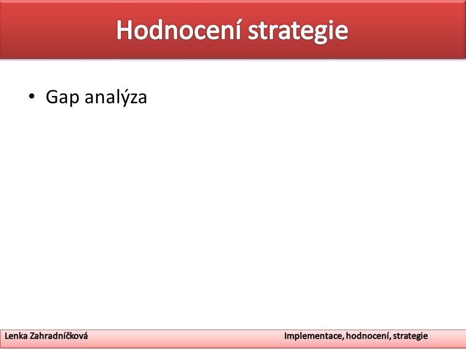 Gap analýza