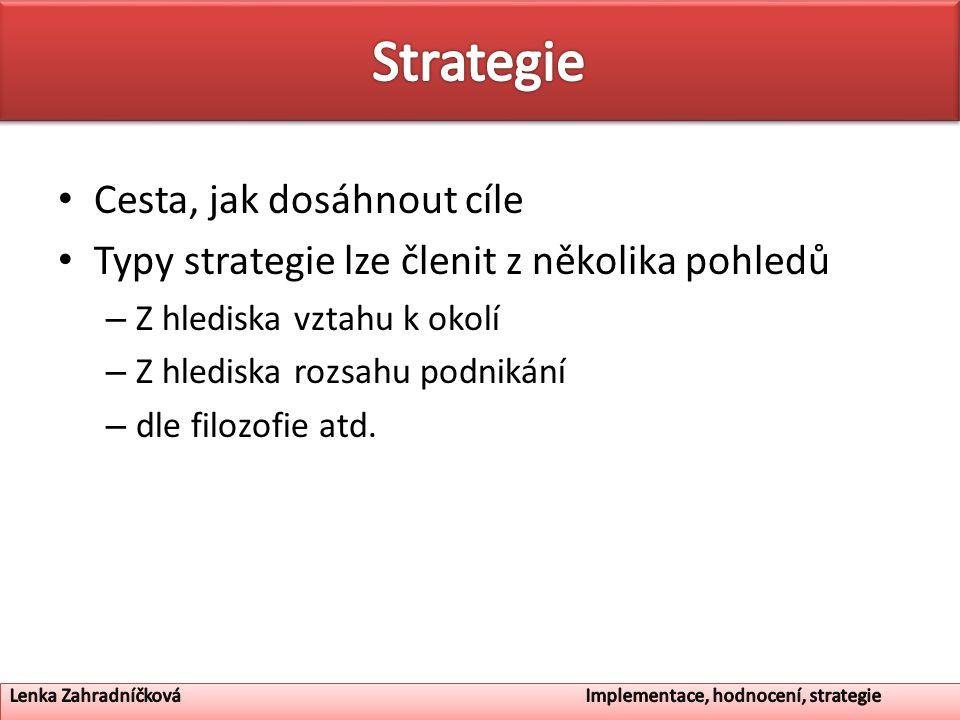 Cesta, jak dosáhnout cíle Typy strategie lze členit z několika pohledů – Z hlediska vztahu k okolí – Z hlediska rozsahu podnikání – dle filozofie atd.