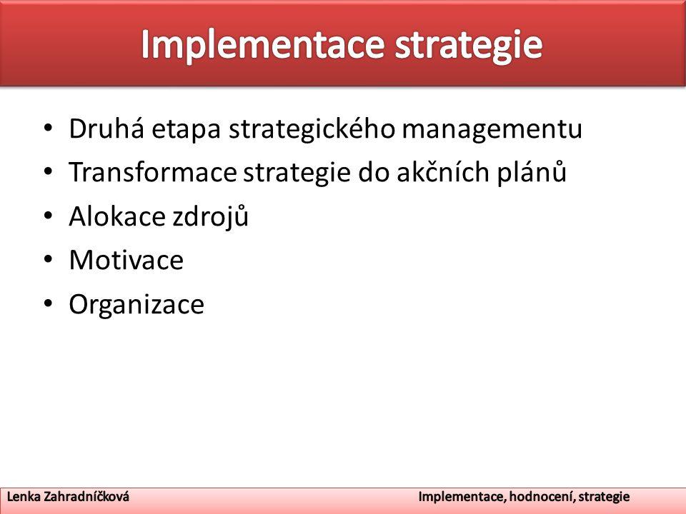 Druhá etapa strategického managementu Transformace strategie do akčních plánů Alokace zdrojů Motivace Organizace