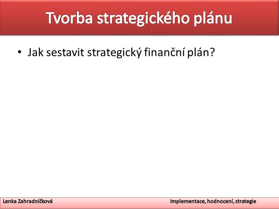 Jak sestavit strategický finanční plán?