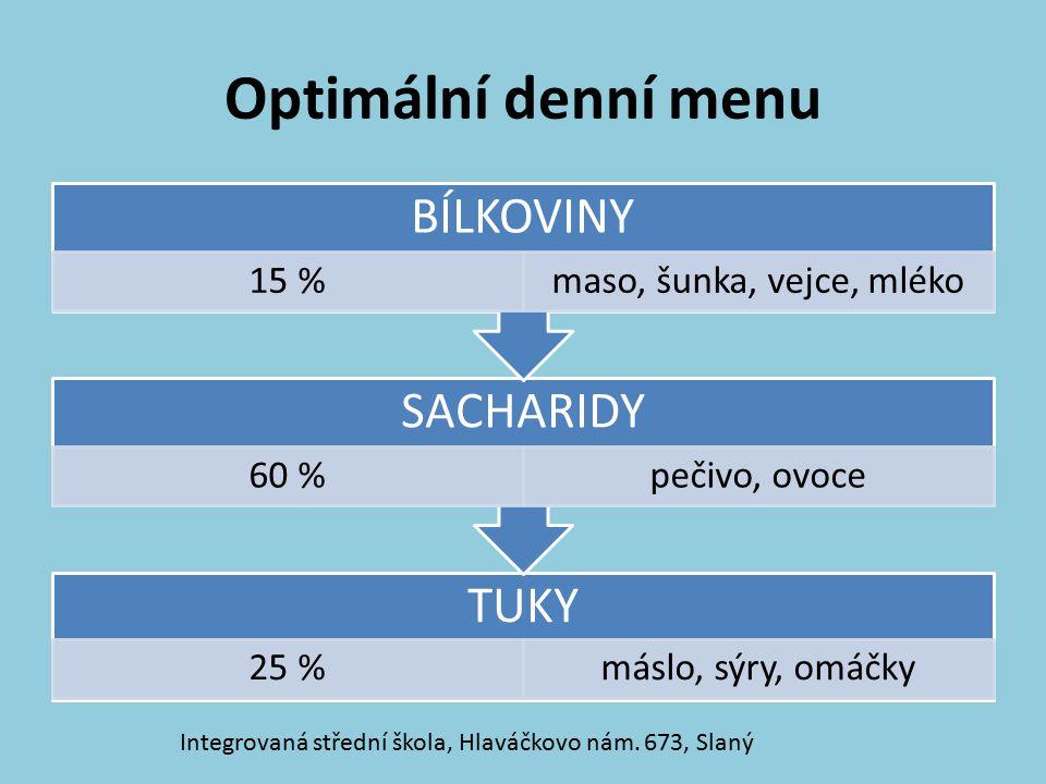 Optimální denní menu TUKY 25 %máslo, sýry, omáčky SACHARIDY 60 %pečivo, ovoce BÍLKOVINY 15 %maso, šunka, vejce, mléko Integrovaná střední škola, Hlavá