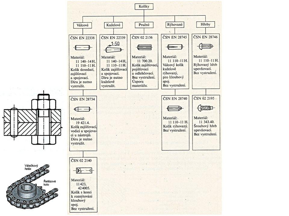 Pojištění čepů a konstrukce čepových spojů 1) Pojištění proti podélnému posunutí b) Zajištění čepu bez hlavy pojistnými třmenovými kroužky