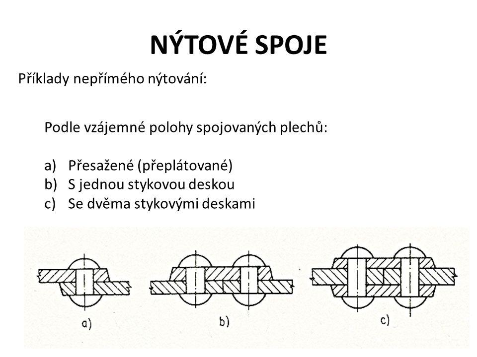 NÝTOVÉ SPOJE Příklady nepřímého nýtování: Podle vzájemné polohy spojovaných plechů: a)Přesažené (přeplátované) b)S jednou stykovou deskou c)Se dvěma stykovými deskami
