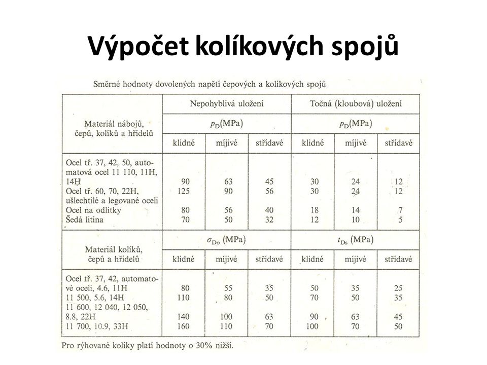 Výpočet kolíkových spojů