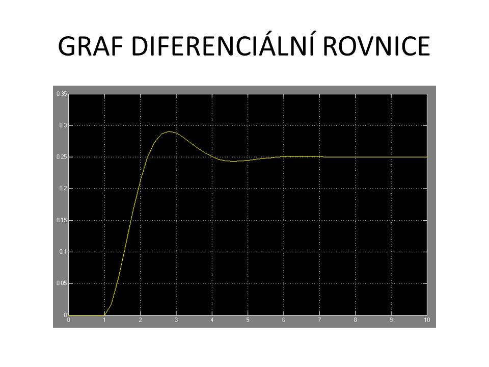 GRAF DIFERENCIÁLNÍ ROVNICE