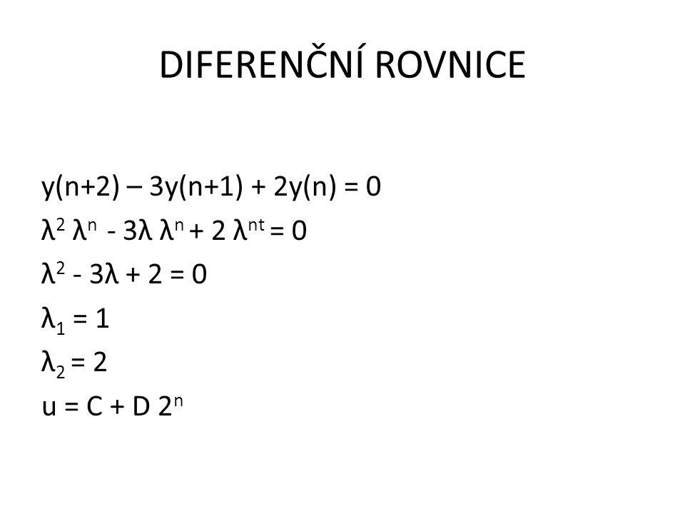 DIFERENČNÍ ROVNICE y(n+2) – 3y(n+1) + 2y(n) = 0 λ 2 λ n - 3λ λ n + 2 λ nt = 0 λ 2 - 3λ + 2 = 0 λ 1 = 1 λ 2 = 2 u = C + D 2 n
