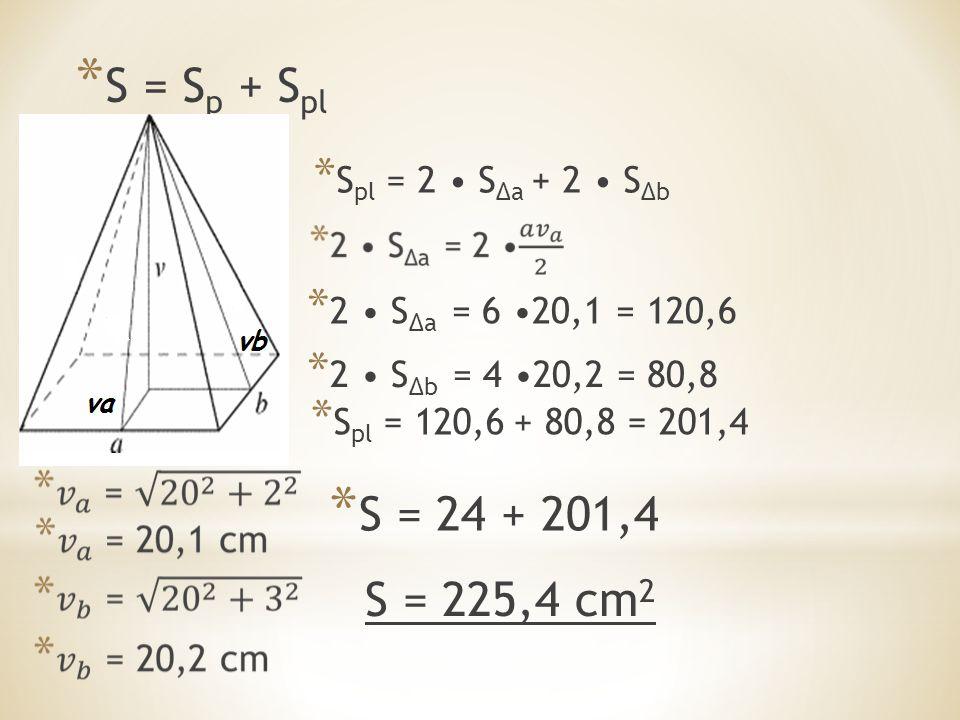 * S = S p + S pl S = 225,4 cm 2 * S pl = 2 S ∆a + 2 S ∆b * 2 S ∆a = 6 20,1 = 120,6 * 2 S ∆b = 4 20,2 = 80,8 * S pl = 120,6 + 80,8 = 201,4 * S = 24 + 201,4