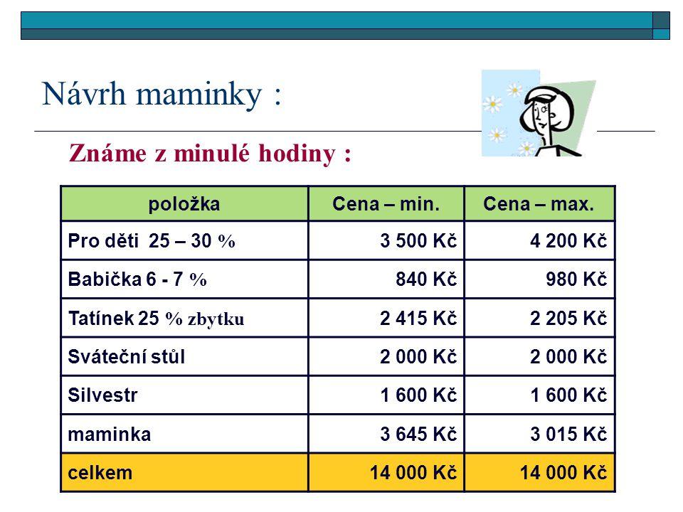 Návrh maminky : Známe z minulé hodiny : položkaCena – min.Cena – max.