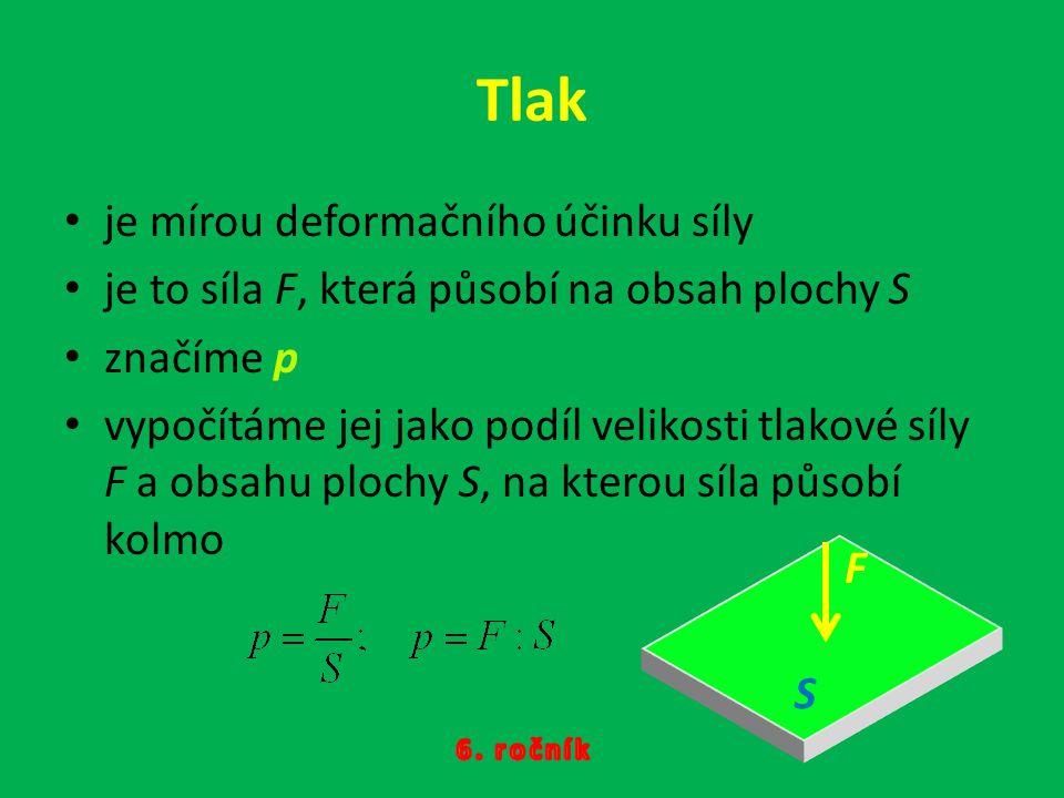 jednotka N/m 2, nebo-li Pa 1 Pa je tlak, který vyvolá síla 1 N rovnoměrně působící na rovinnou ploše 1 m 2 kolmé ke směru síly S = 1 m 2 F = 1 N