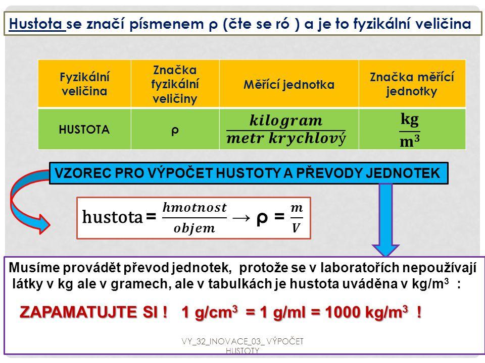 Hustota se značí písmenem ρ (čte se ró ) a je to fyzikální veličina Fyzikální veličina Značka fyzikální veličiny Měřící jednotka Značka měřící jednotky HUSTOTAρ VZOREC PRO VÝPOČET HUSTOTY A PŘEVODY JEDNOTEK Musíme provádět převod jednotek, protože se v laboratořích nepoužívají látky v kg ale v gramech, ale v tabulkách je hustota uváděna v kg/m 3 : ZAPAMATUJTE SI .