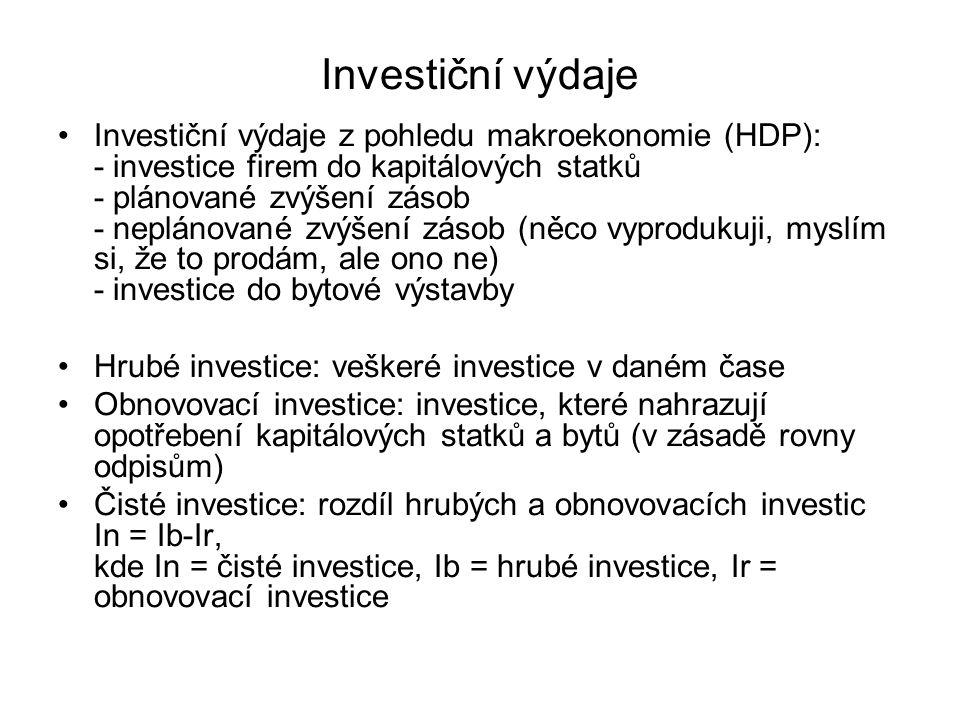 Investiční výdaje Investiční výdaje z pohledu makroekonomie (HDP): - investice firem do kapitálových statků - plánované zvýšení zásob - neplánované zv