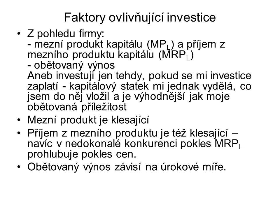 Faktory ovlivňující investice Z pohledu firmy: - mezní produkt kapitálu (MP L ) a příjem z mezního produktu kapitálu (MRP L ) - obětovaný výnos Aneb i