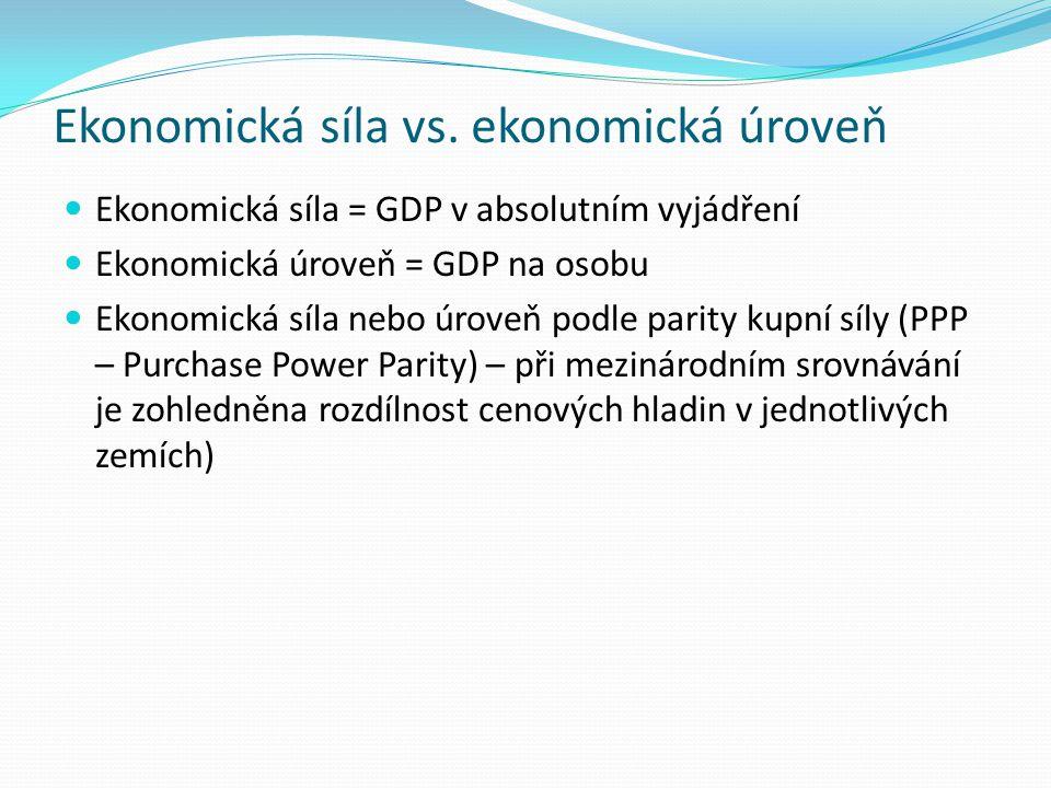 Ekonomická síla vs. ekonomická úroveň Ekonomická síla = GDP v absolutním vyjádření Ekonomická úroveň = GDP na osobu Ekonomická síla nebo úroveň podle