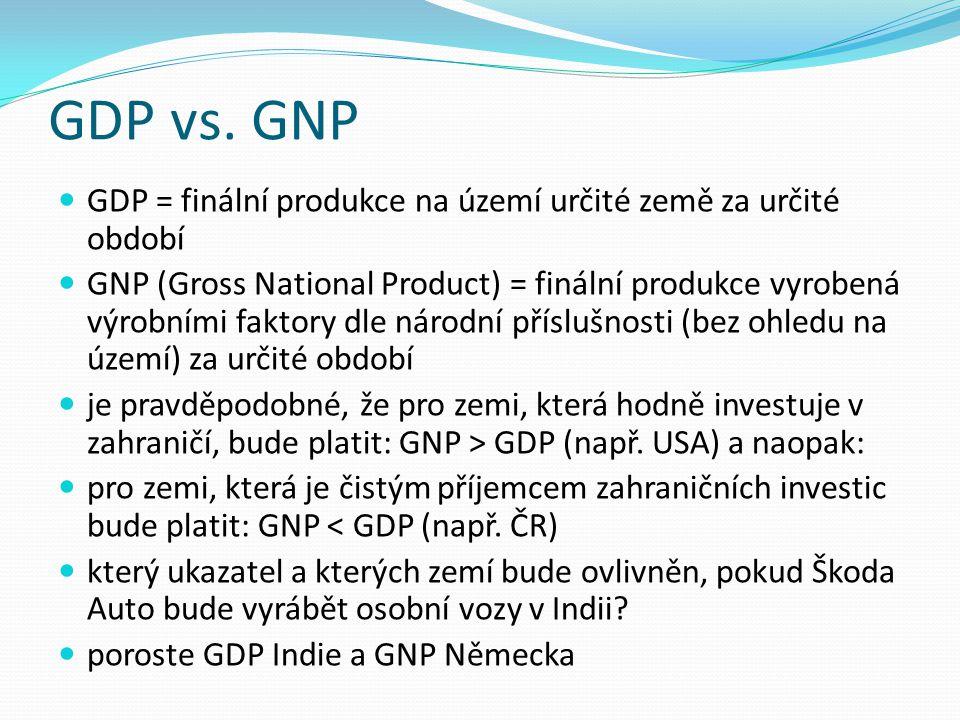 GDP vs. GNP GDP = finální produkce na území určité země za určité období GNP (Gross National Product) = finální produkce vyrobená výrobními faktory dl