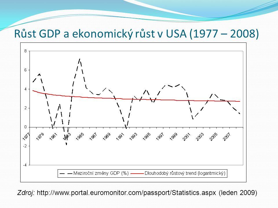Růst GDP a ekonomický růst v USA (1977 – 2008) Zdroj: http://www.portal.euromonitor.com/passport/Statistics.aspx (leden 2009)