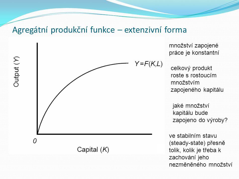 Agregátní produkční funkce – extenzivní forma množství zapojené práce je konstantní celkový produkt roste s rostoucím množstvím zapojeného kapitálu ja
