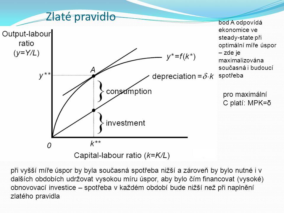 Zlaté pravidlo bod A odpovídá ekonomice ve steady-state při optimální míře úspor – zde je maximalizována současná i budoucí spotřeba pro maximální C p