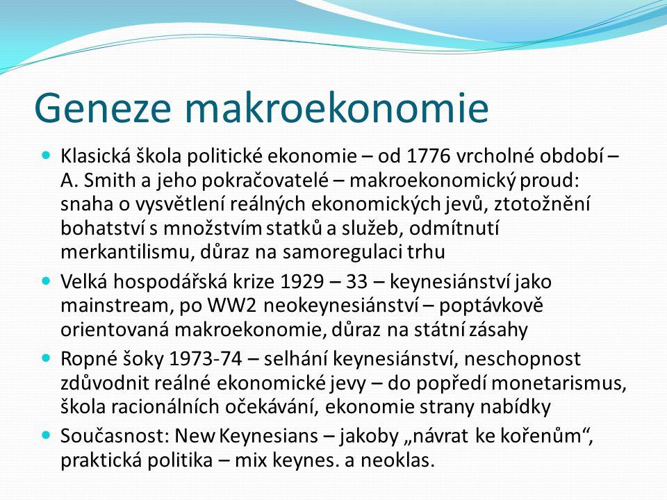 Geneze makroekonomie Klasická škola politické ekonomie – od 1776 vrcholné období – A. Smith a jeho pokračovatelé – makroekonomický proud: snaha o vysv