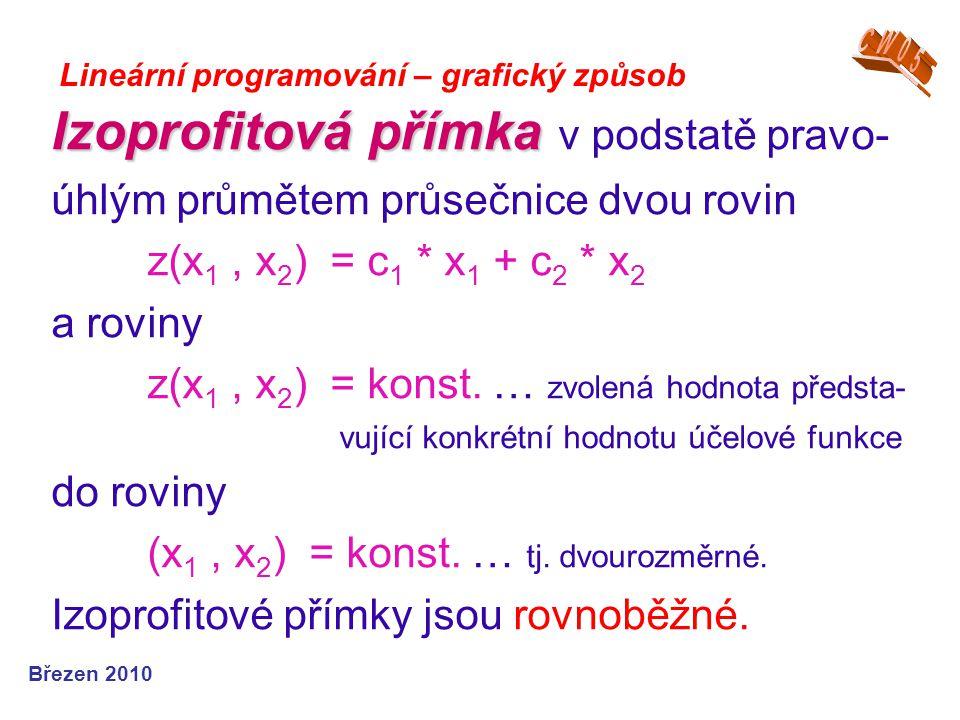 Březen 2010 Lineární programování – grafický způsob Izoprofitová přímka Izoprofitová přímka v podstatě pravo- úhlým průmětem průsečnice dvou rovin z(x 1, x 2 ) = c 1 * x 1 + c 2 * x 2 a roviny z(x 1, x 2 ) = konst.