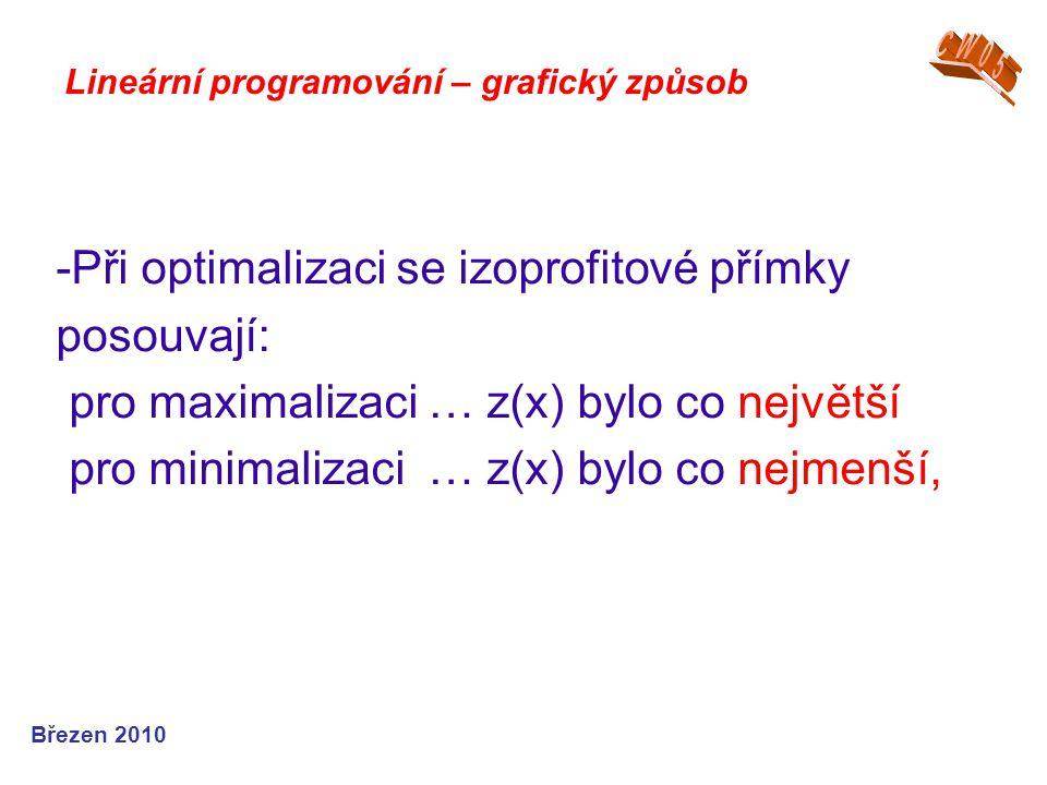 Březen 2010 Lineární programování – grafický způsob -Při optimalizaci se izoprofitové přímky posouvají: pro maximalizaci … z(x) bylo co největší pro minimalizaci … z(x) bylo co nejmenší,