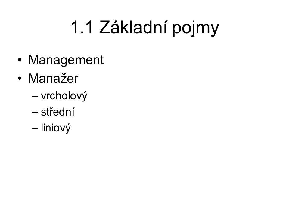 1.1 Základní pojmy Management Manažer –vrcholový –střední –liniový