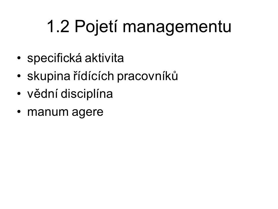 1.2 Pojetí managementu specifická aktivita skupina řídících pracovníků vědní disciplína manum agere