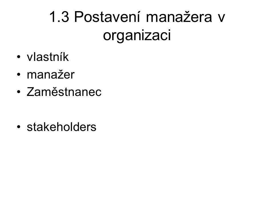 1.3 Postavení manažera v organizaci vlastník manažer Zaměstnanec stakeholders