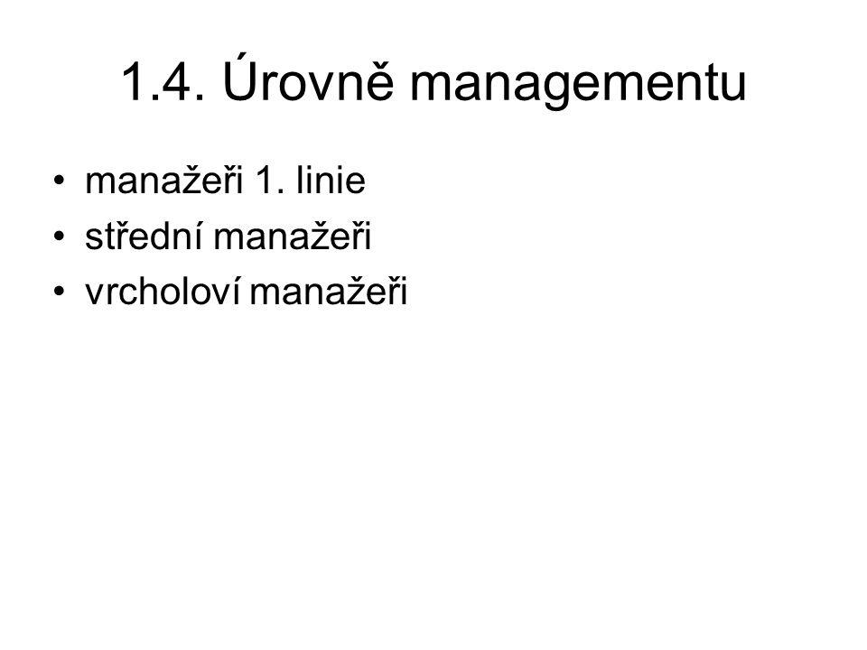 1.4. Úrovně managementu manažeři 1. linie střední manažeři vrcholoví manažeři