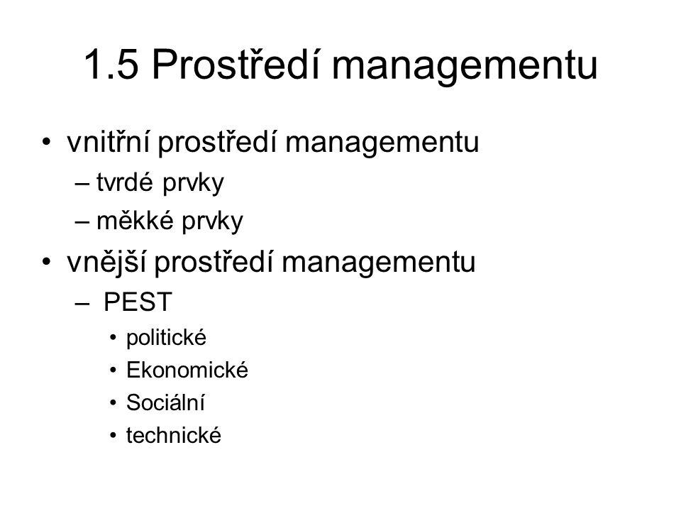 1.5 Prostředí managementu vnitřní prostředí managementu –tvrdé prvky –měkké prvky vnější prostředí managementu – PEST politické Ekonomické Sociální te